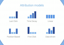 ATTRIBUTION MODELS IN MARKETING WHATS YOU NEED TO KNOW