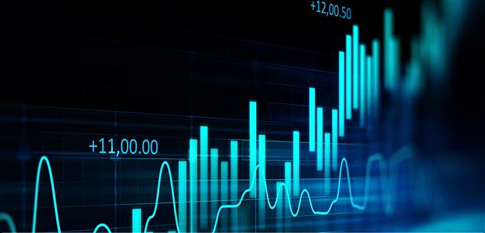 Investment: All You Need To Know About Technical Analysis On The Stock Market!
