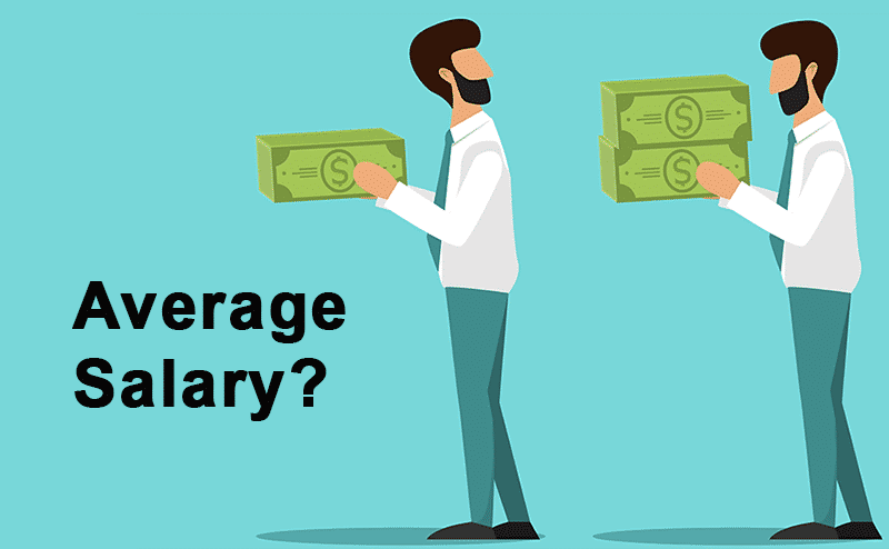 Average Salary Of The Bank Manager