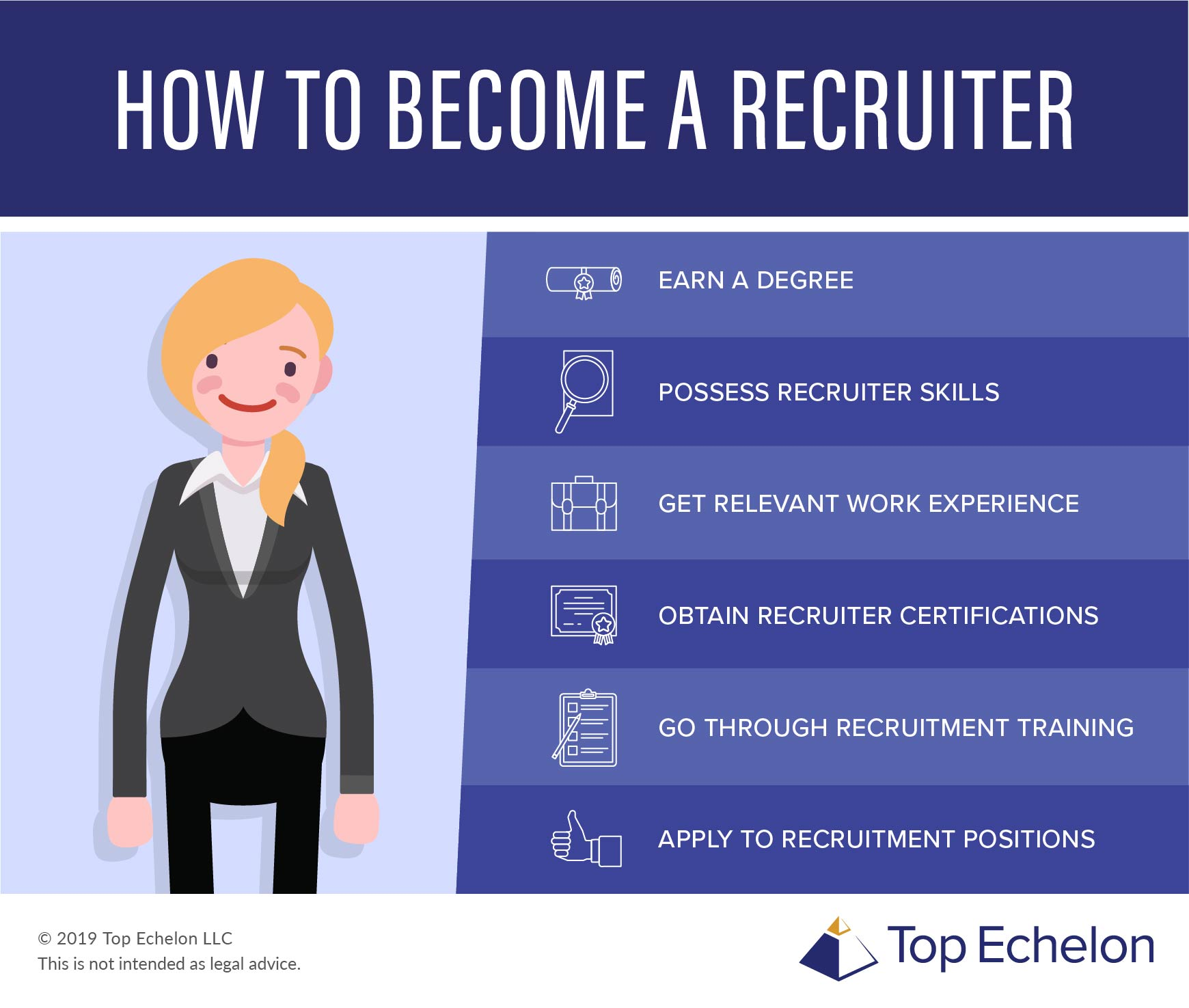 Career Path For Recruiter