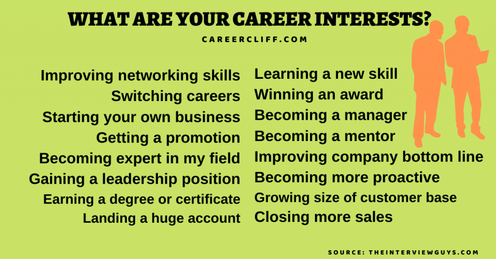 I Can't Find a Career that Interests Me